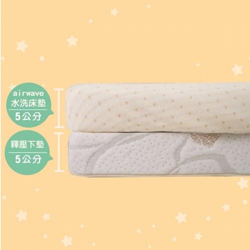 *高密度支撐棉5公分增厚下墊*
